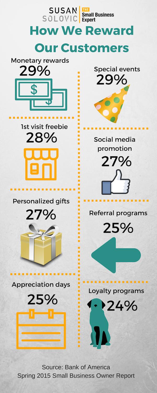 How We Reward Great Customers-3
