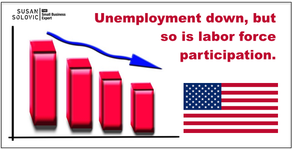 unemployment and graph