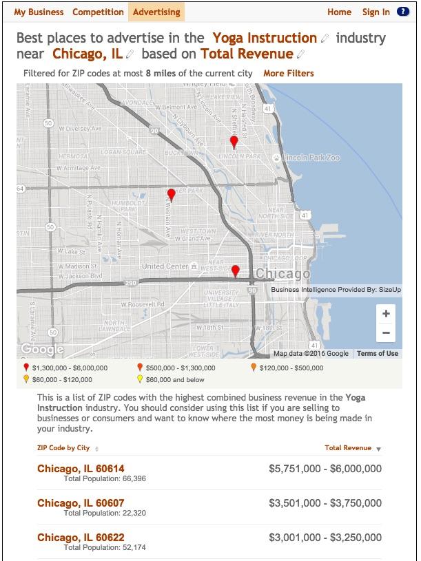 Sizeup___advertising map